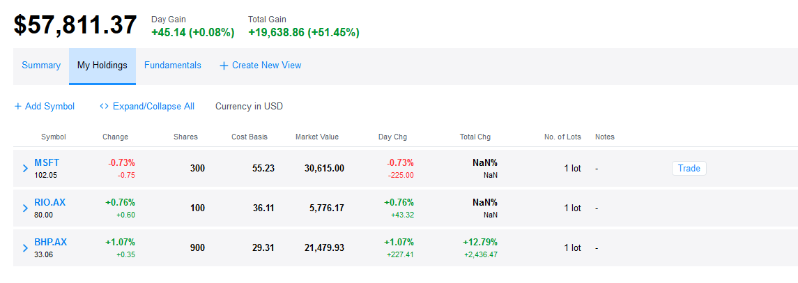 Screenshot of the Yahoo Finance portfolio Tracker