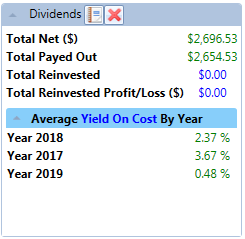 Dividends Summary Panel