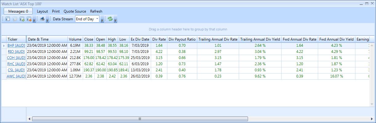 Watch List Stocks With Dividend Columns Shown